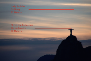 Lady Buddha vs. Christ the Redeemer